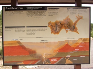 21AUG Grand Canyon Explanation